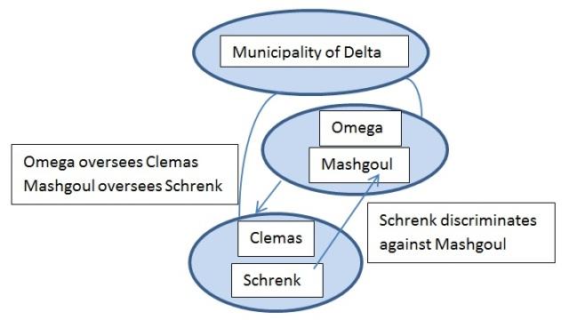 Schrenk diagram (00606803xD7EDD)